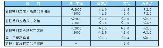 BaiduHi_2018-8-29_15-26-11.png