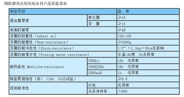 BaiduHi_2018-8-29_15-27-20.png